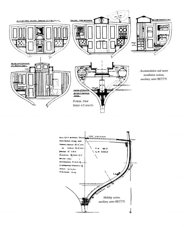 Tally Ho arrangements sections